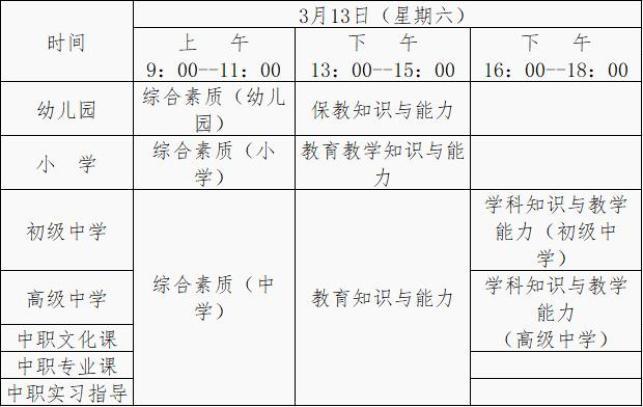 云南德宏中小学教师资格